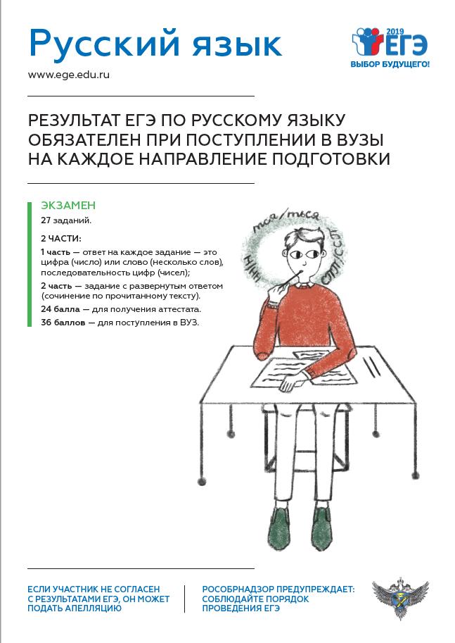 Russkiy yazyk 2019